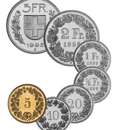 CHF_coins-608x660.jpg