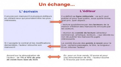 echange-588x330.jpg