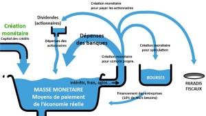 Article-monnaie-et-souveraineté-300x169.jpg