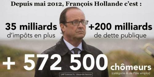 Bilan_Hollande.jpg